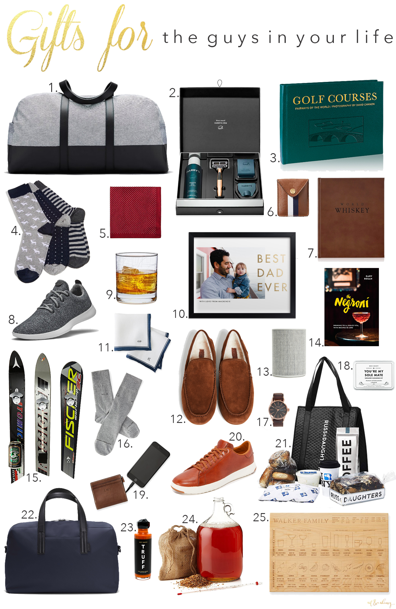 568a2b9d3dd3a Gift Ideas for Guys – wit   whimsy